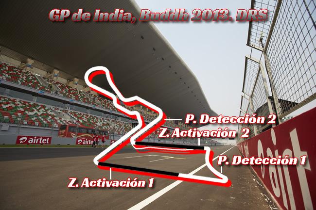 Gran Premio de India - DRS