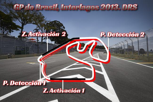 Gran Premio de Brasil Interlagos - DRS