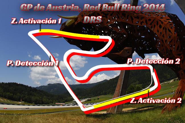 Gran Premio Austria - F1 2014 - DRS <
