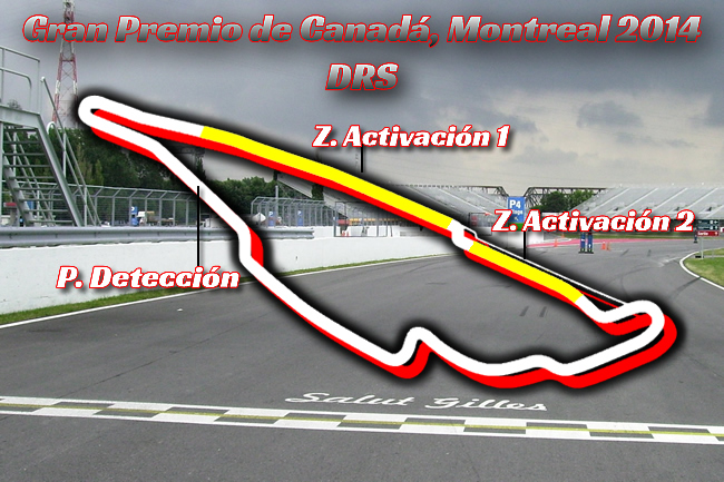 Gran Premio de Canadá - F1 2014 - DRS