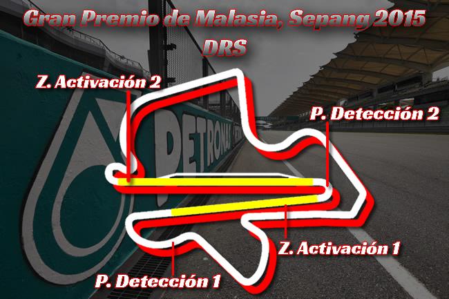 Gran Premio de Malasia - Sepang 2015 - DRS