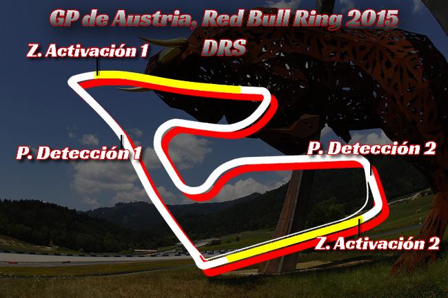 Gran Premio de Austria 2015 - DRS