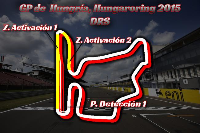 Gran Premio de Hungría  2015 -  DRS