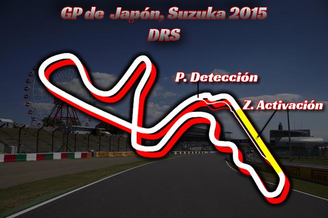 Gran Premio de Japón - Suzuka 2015 - DRS