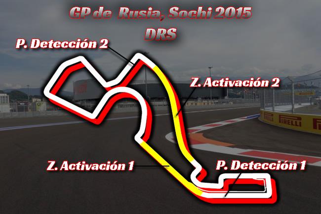 Gran Premio de Rusia 2015 - DRS