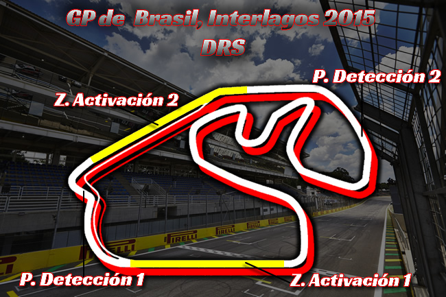 Gran Premio Brasil 2015 - DRS