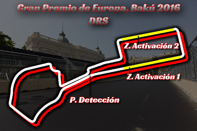 Gran Premio de Europa - Bakú - DRS
