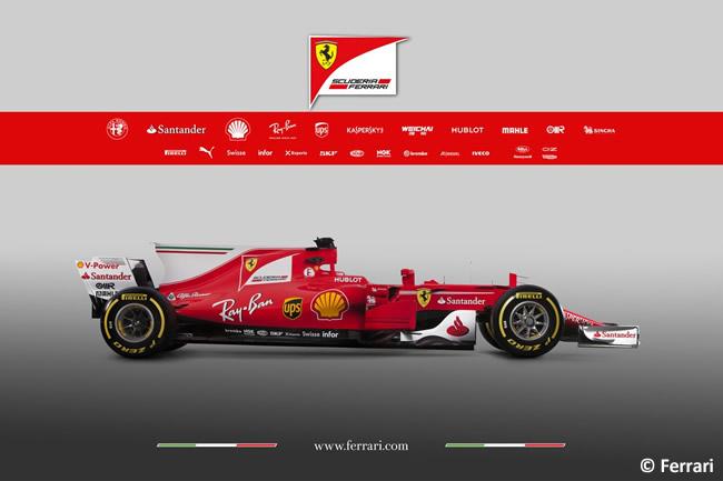 Scuderia Ferrari - SF70H - Estudio