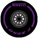 Gráfico - Grande -  Pirelli - Neumático  Ultrablando