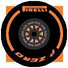 Gráfico - Grande - Pirelli - Neumático Duro