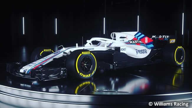 Williams FW41 - Vídeo Presentación