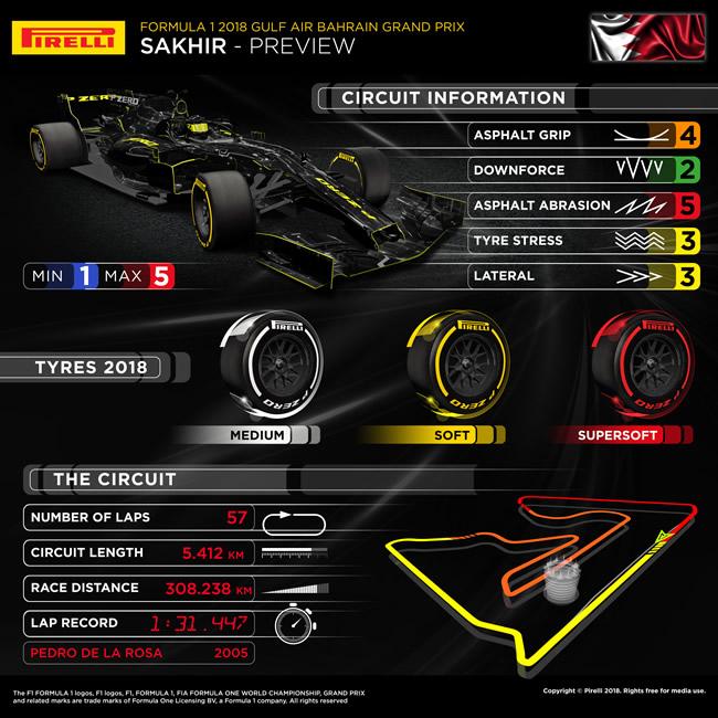 Previo Pirelli - GP Bahréin 2018