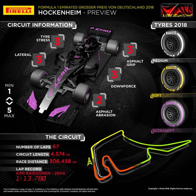 Previo Pirelli - Alemania 2018